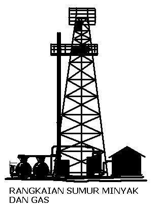 rangkaian-sumur-minyak